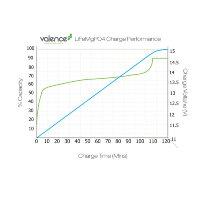 Charge-performance-web.jpg